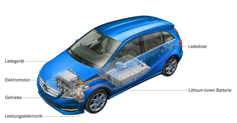 Mercedes B-Klasse Electric Drive Aufbau