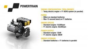 Renault Twizy F1: AntriebsstrangRenault Twizy F1: Antriebsstrang