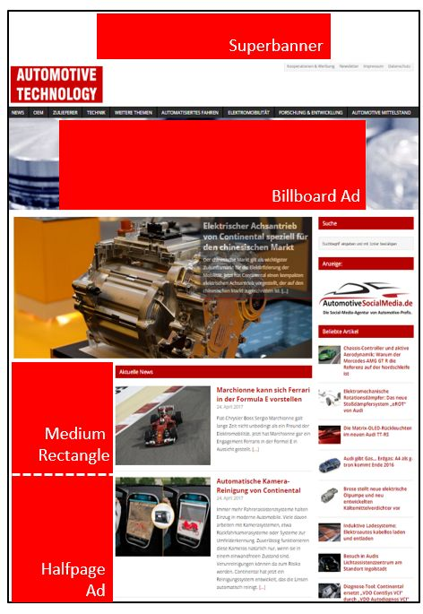 Automotive-Technology-Banner-Werbung
