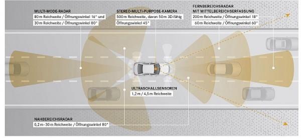 Mercedes-Benz C-Klasse Limousine (W205) 2013, Radar, Stereokamera und Ultraschall