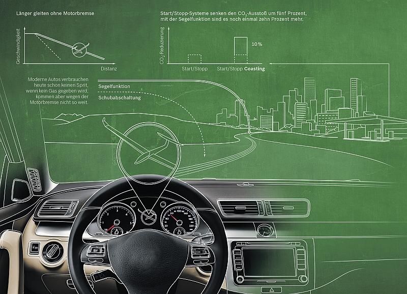 Das neue Bosch Start/Stopp-System schaltet den Verbrenner während der Fahrt ab, wodurch dieser keinen Kraftstoff mehr verbraucht. Der Motor geht aus, sobald das Fahrzeug durch bloßes Rollen seine Geschwindigkeit halten kann – beispielsweise bei einem leichten Gefälle. Tippt der Fahrer Gas oder Bremse an, startet der Motor wieder.