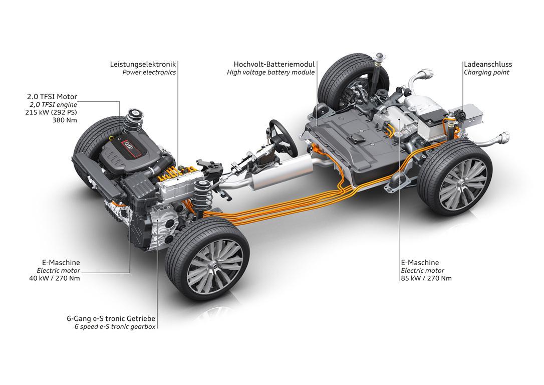 Audi allroad Shooting Brake Antriebsstrang – Hybridkomponenten