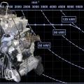 Dreizylinder-Forschungsmotor mit einer Literleistung von 120 kW/163 PS