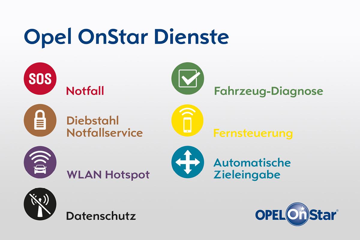 OnStar_4