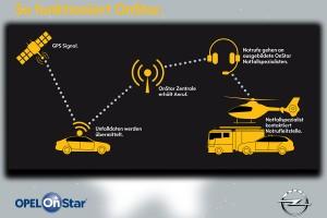 OnStar_5