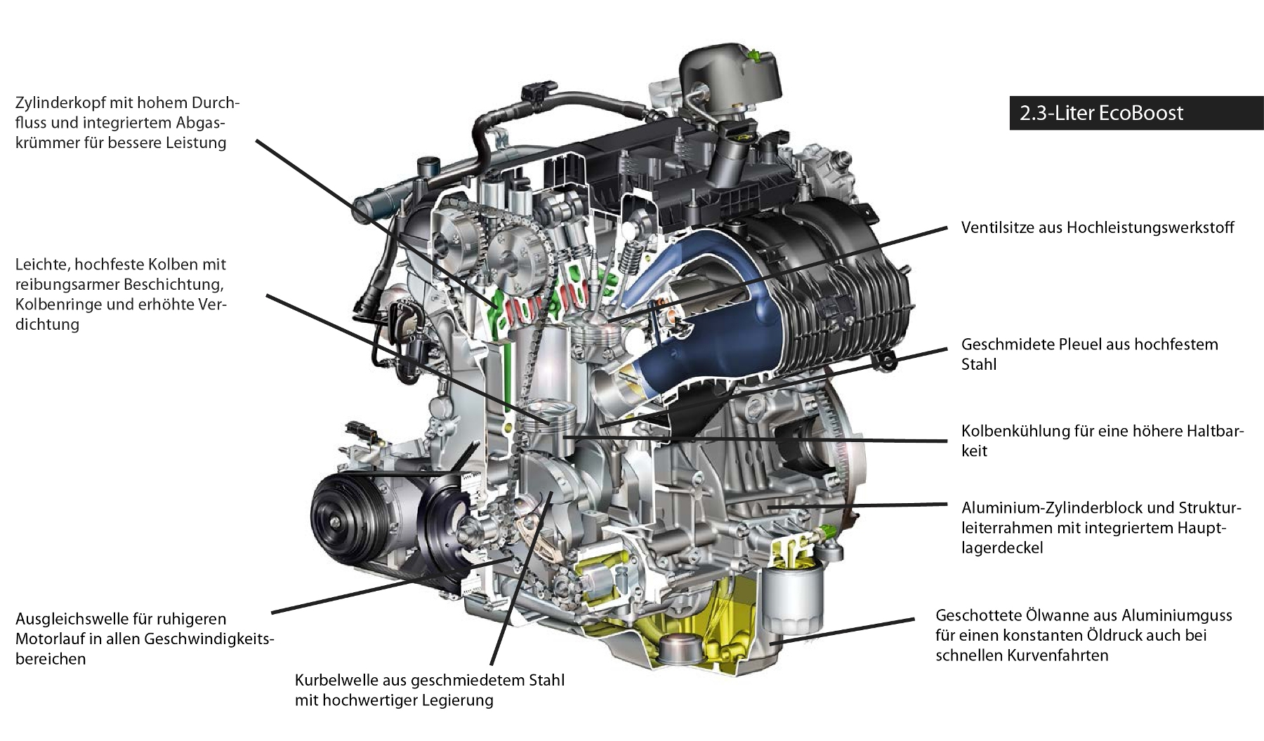 mustang_ecoboost_illustration_EU