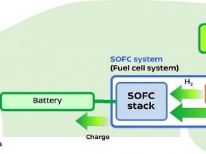 Nissan entwickelt ein Brennstoffzellen-Fahrzeug mit Bioethanol als Kraftstoff