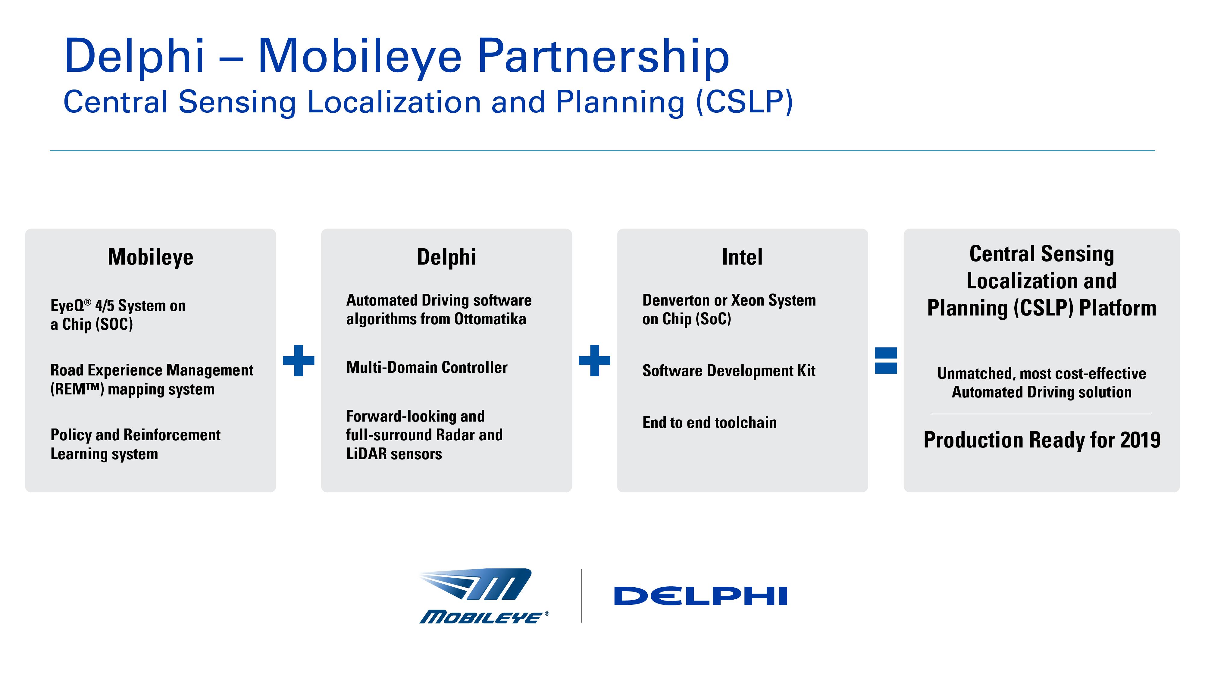 delphi-mobileye-intel-cslp-02