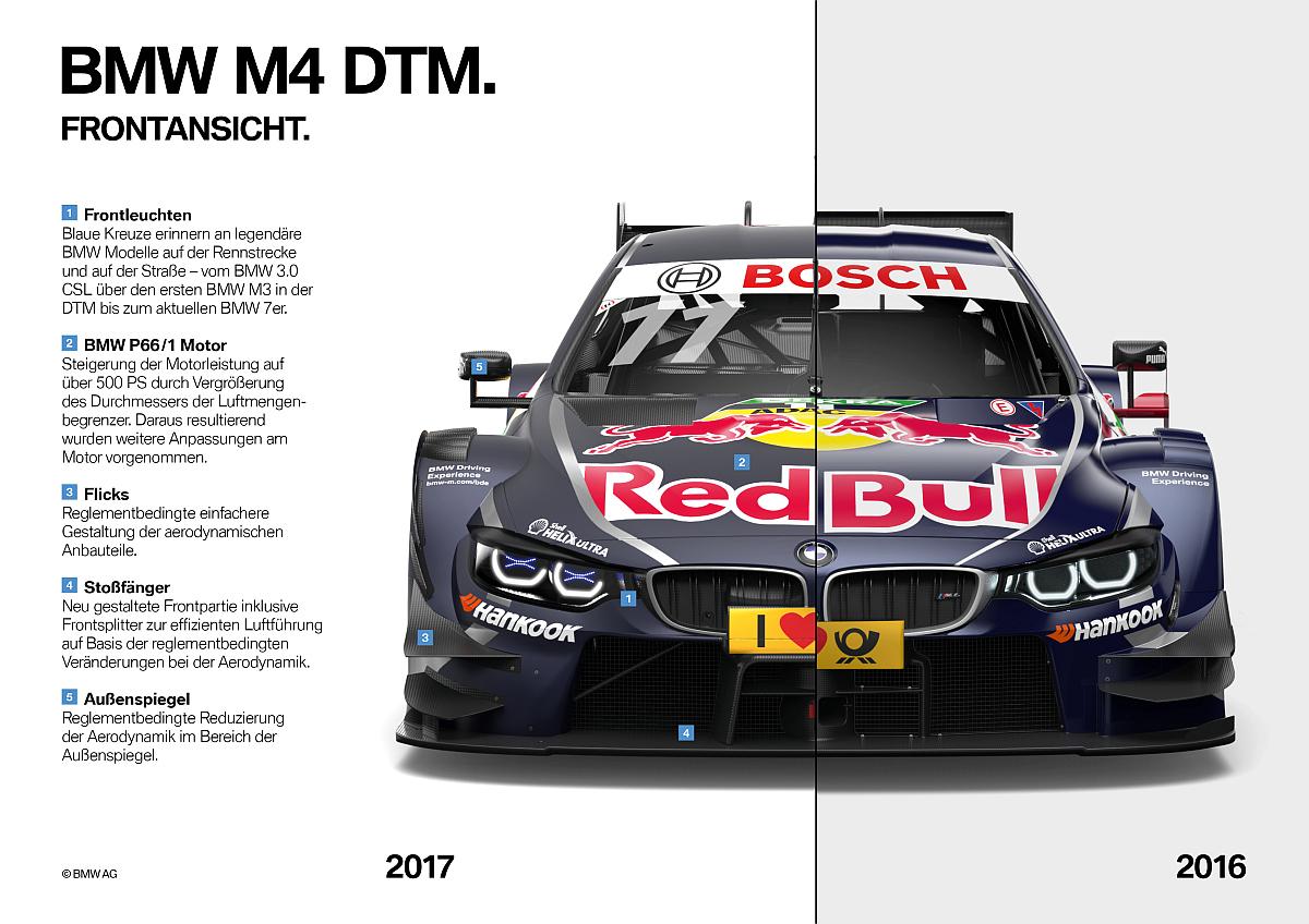 BMW-M4-DTM-Unterschiede-2016-2017-Front