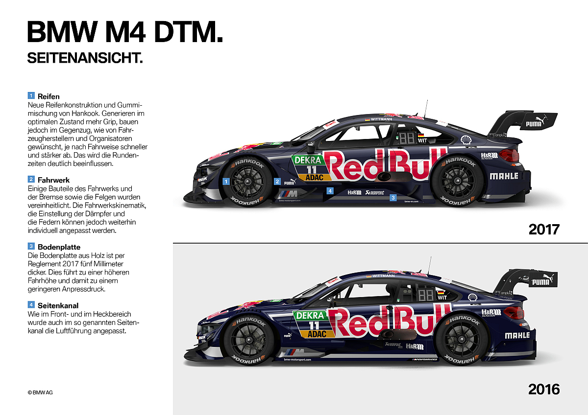 BMW-M4-DTM-Unterschiede-2016-2017-Seite