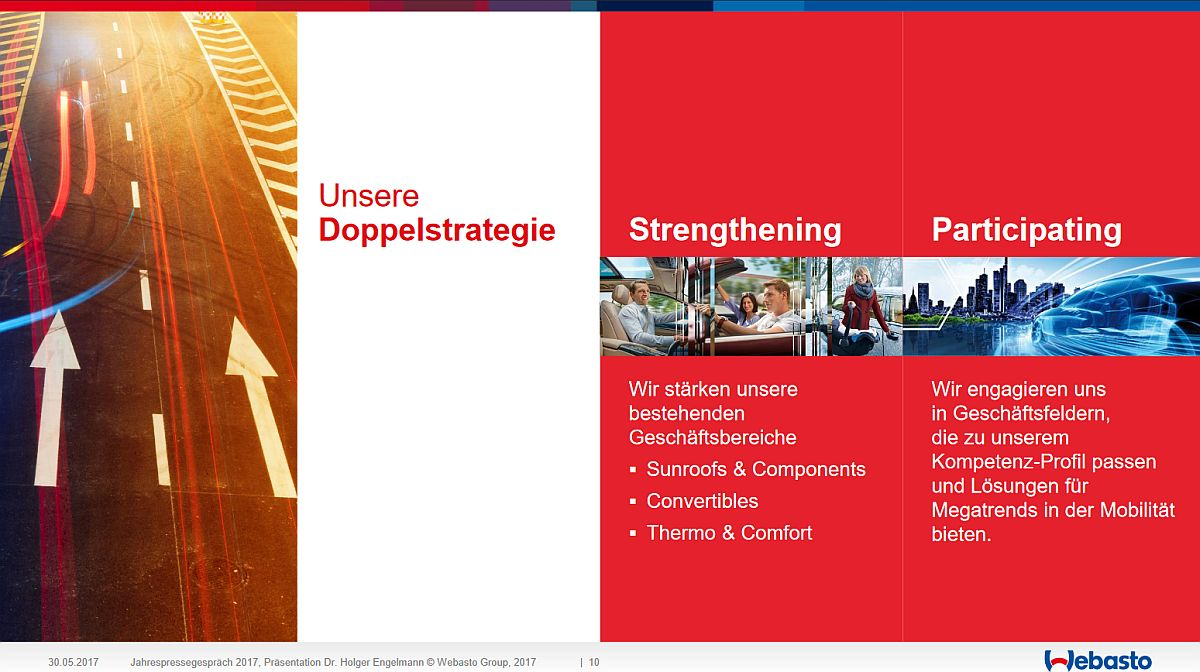 Webasto-Doppelstrategie