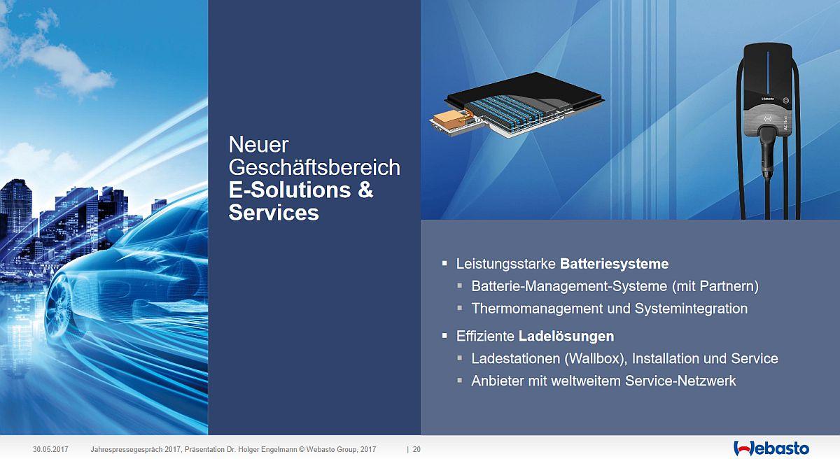 Webasto-Strategie E-Solutions Services