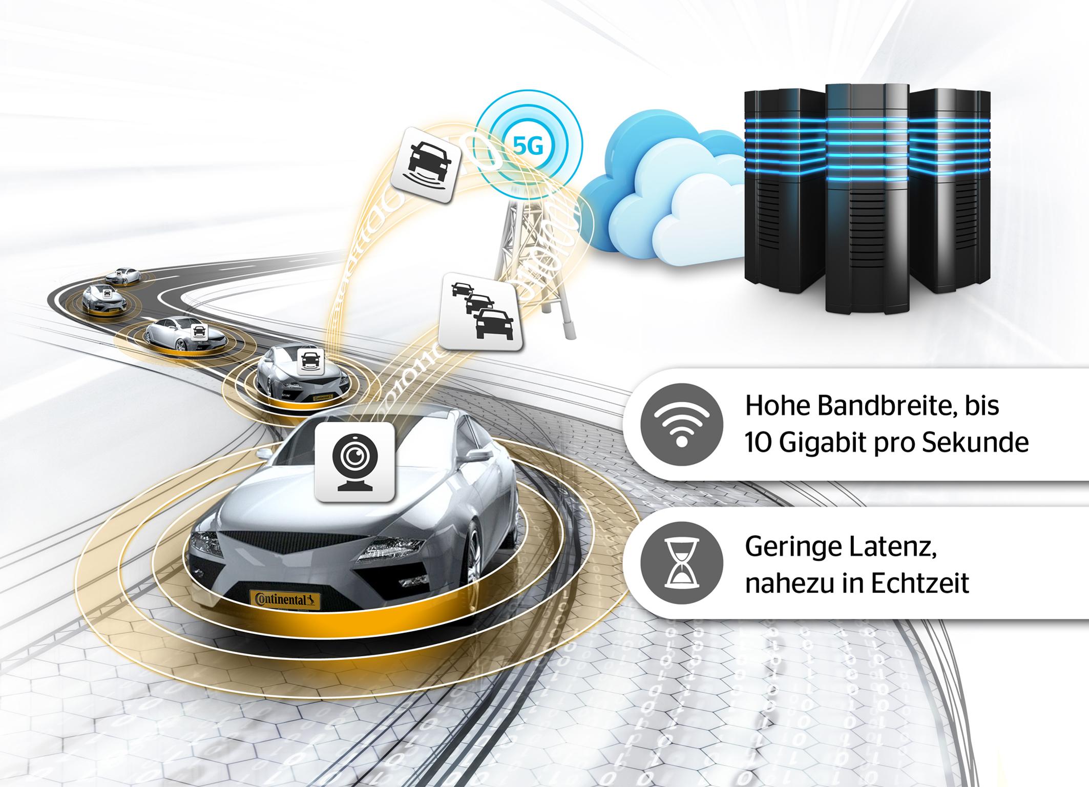 5G-Technologie: Continental entwickelt vernetzte Infotainment-Funktionen und eine Basis für V2X-Kommunikationssysteme
