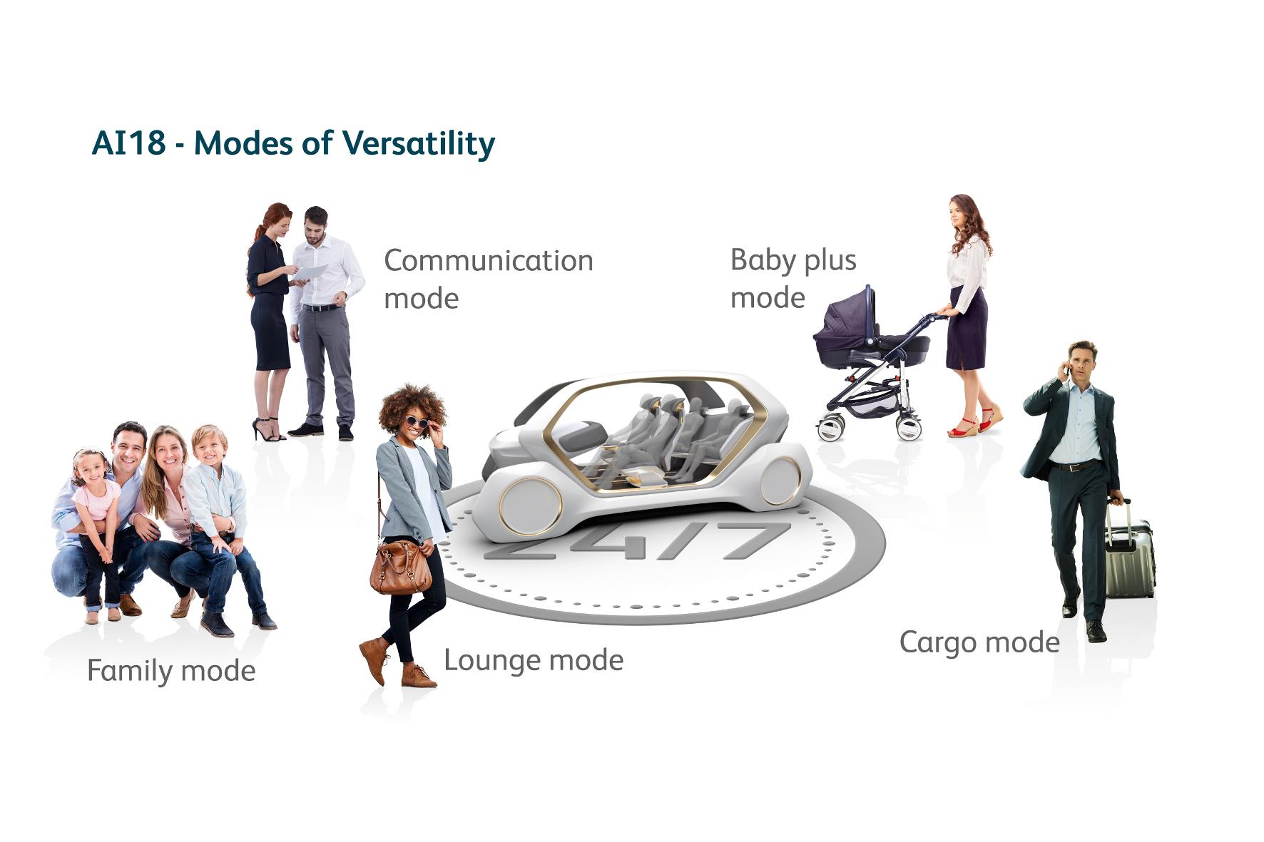 Adient: Neues Sitz-Konzept für das Auto der Zukunft